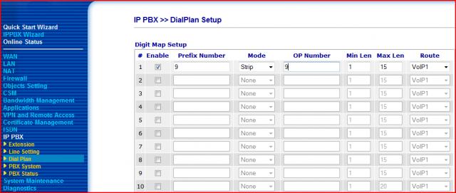Vigor2820 DialPlan Setup