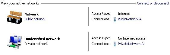 Unidentified network private