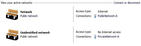 Unidentified network public