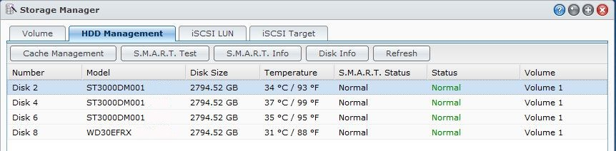 Synology DS1812+ Mixed Disk Temperature